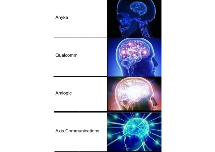 Auto-expanding Brain – screenshot 6
