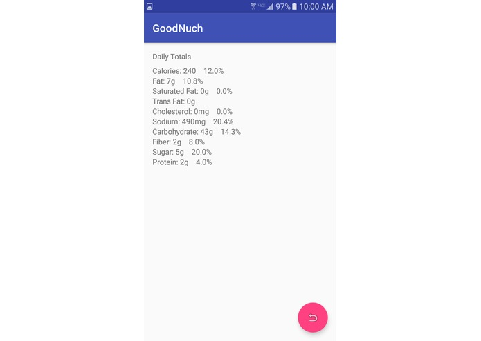 GoodNuch – screenshot 6