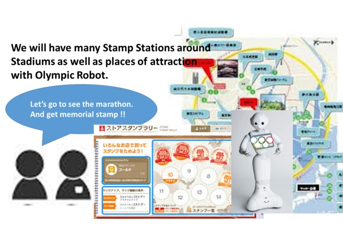 Olympic Robot – screenshot 3