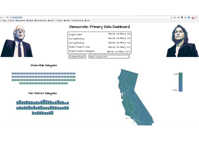 California Primary Dashboard – screenshot 1