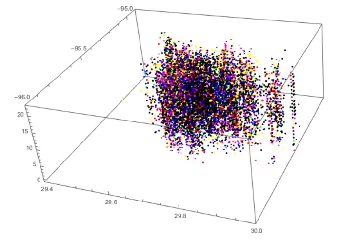 Chronological Crime Clustering – screenshot 1