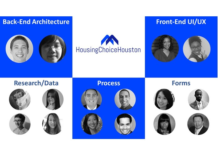 HousingChoiceHouston – screenshot 2
