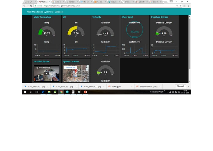 SMART WELL MONITORING SYSTEM for Villages – screenshot 4