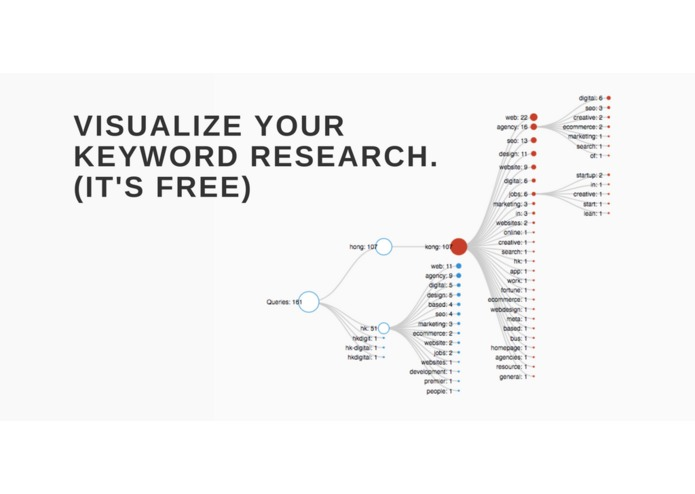 Keyword Visualizer – screenshot 1