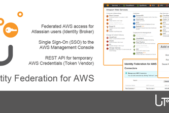 Identity Federation for AWS (Confluence)