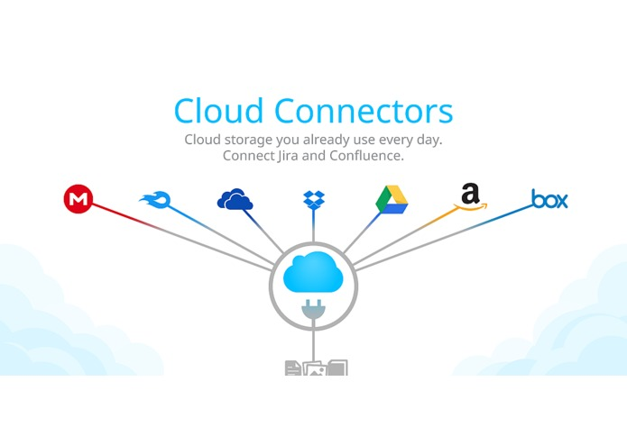Cloud Connectors for Confluence – screenshot 1