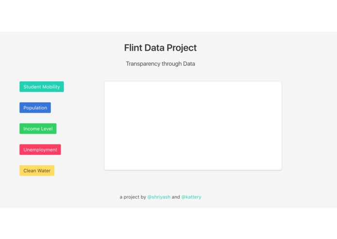 Flint Data Project – screenshot 1