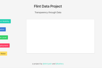 Flint Data Project