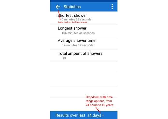 Showertime – screenshot 6