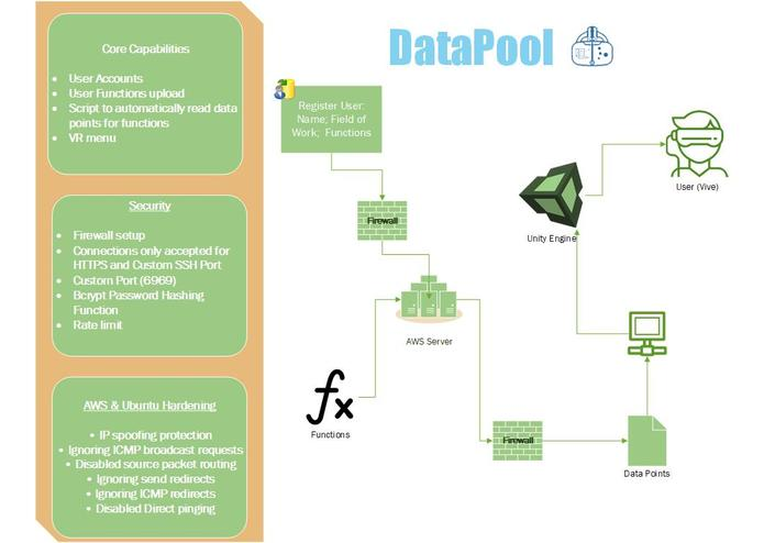 DataPool – screenshot 1