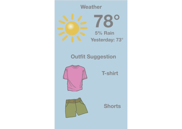 WeatherWear – screenshot 2
