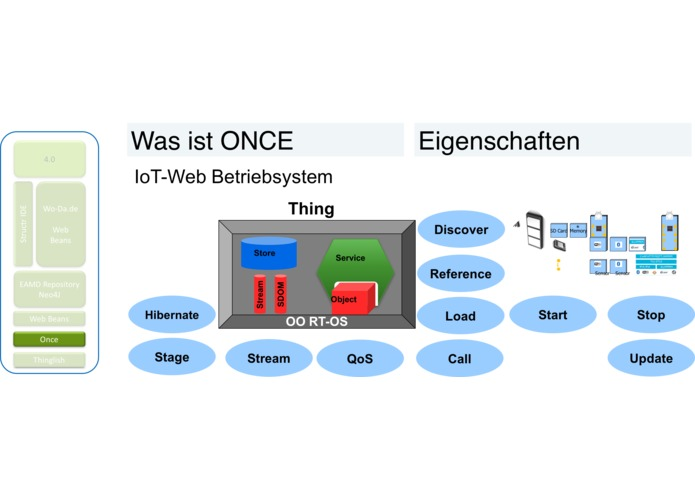 ONCE - the IoT Web Operating System  – screenshot 1