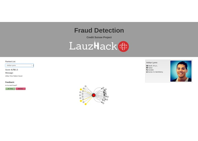 Rule Based Fraud Detection with Expert Feedback – screenshot 1