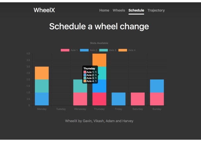 WheelX – screenshot 3
