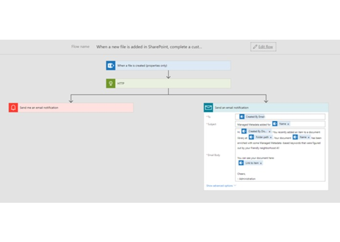 Resolving Managed Metadata Madness in SharePoint – screenshot 2