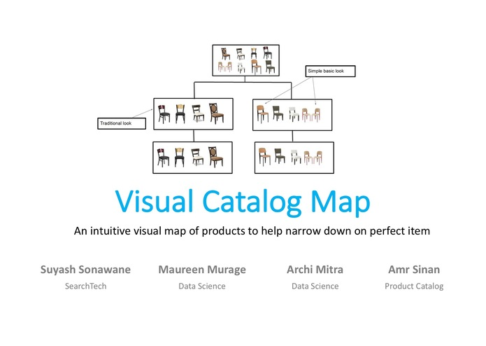 Visual Catalog Map – screenshot 1