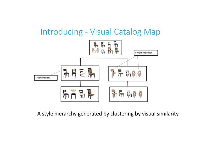 Visual Catalog Map – screenshot 4