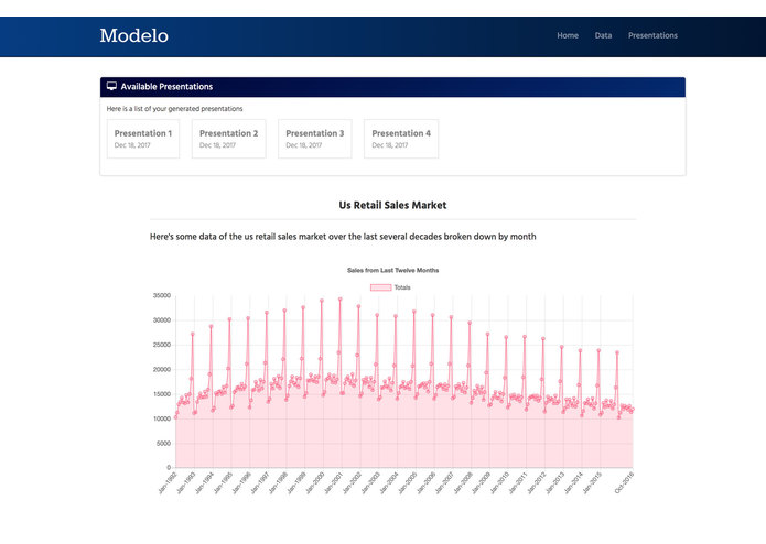 Modelo – screenshot 3