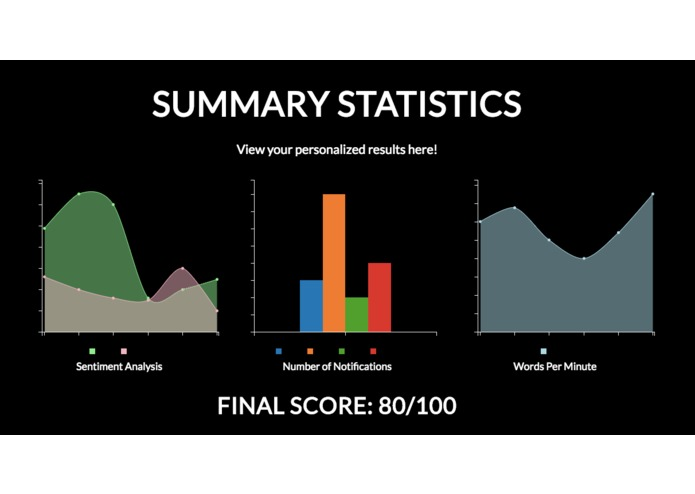 Speech Score – screenshot 4