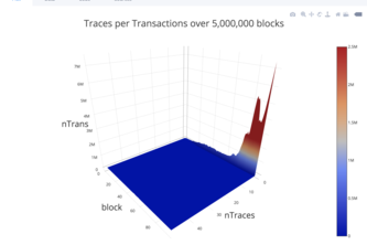 The Ethereum Trace Data Problem