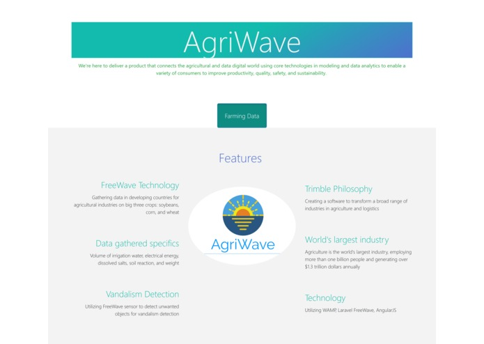 AgriWave: Transforming the Agricultural and Data World – screenshot 1
