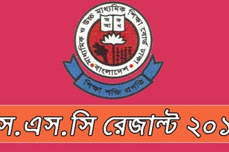 How to check SSC Result 2018?
