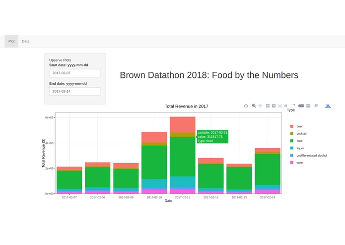 Food by the Numbers – screenshot 1