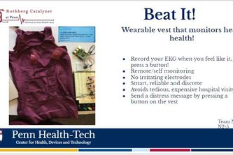 Smart Heart Health (EKG) Monitoring Wearable vest