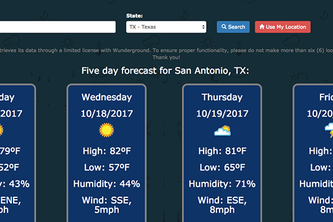Sunshine State Weather Channel