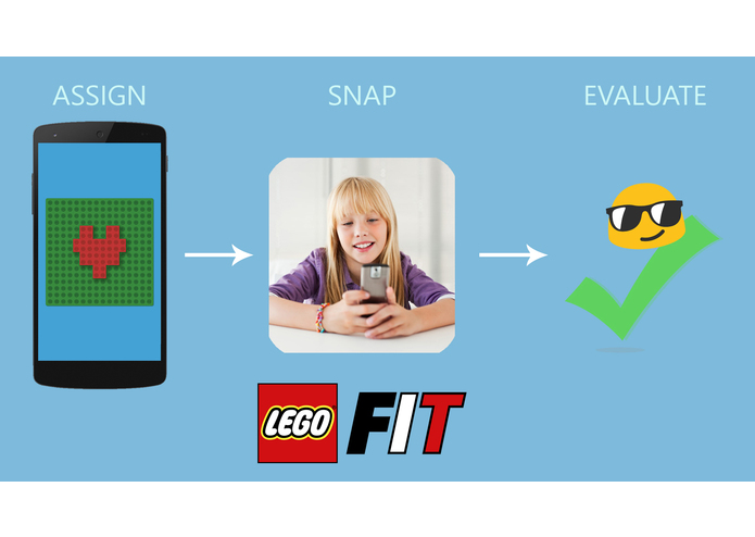 Lego Fit – screenshot 1