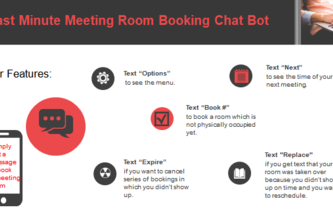 Chat Bot for Last Minute Meeting Room Booking