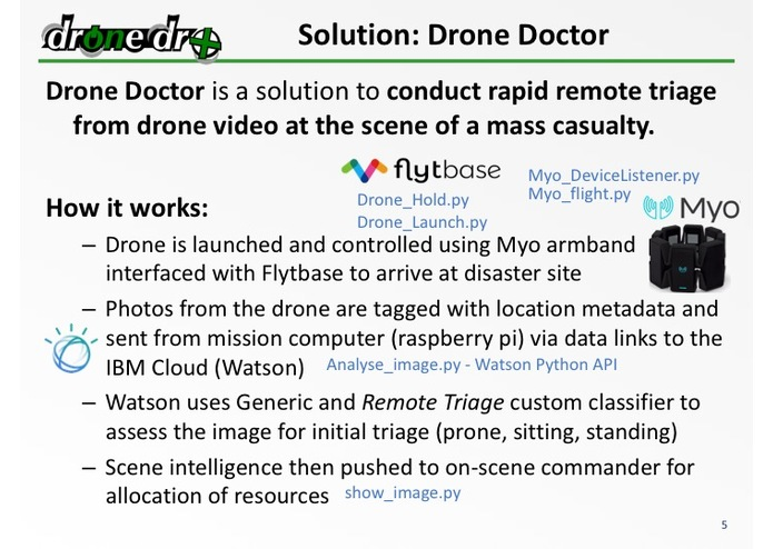 Drone Dr - Remote Triage – screenshot 6