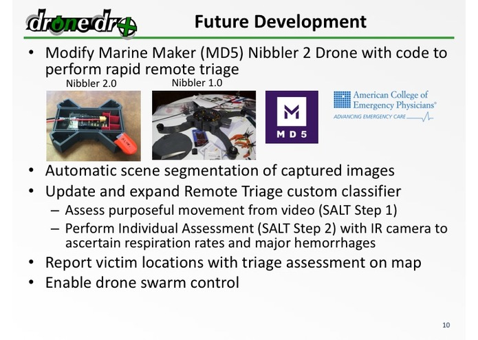 Drone Dr - Remote Triage – screenshot 11