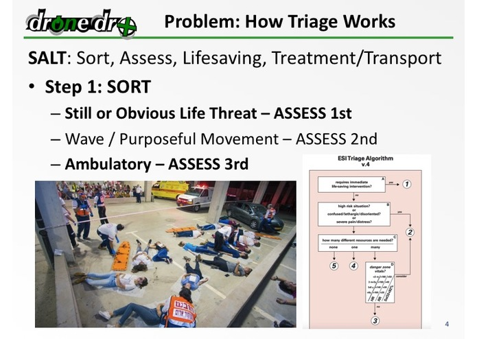 Drone Dr - Remote Triage – screenshot 5