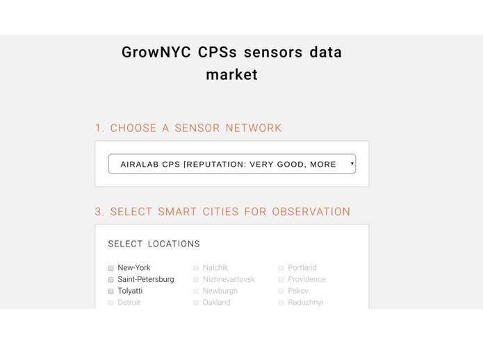 GrowNYC CPSs sensors data market – screenshot 1