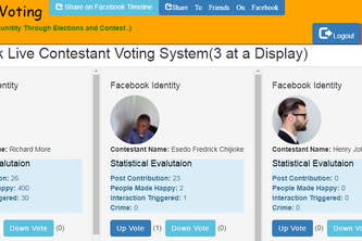 FB Users Contest  or Electoral  Page