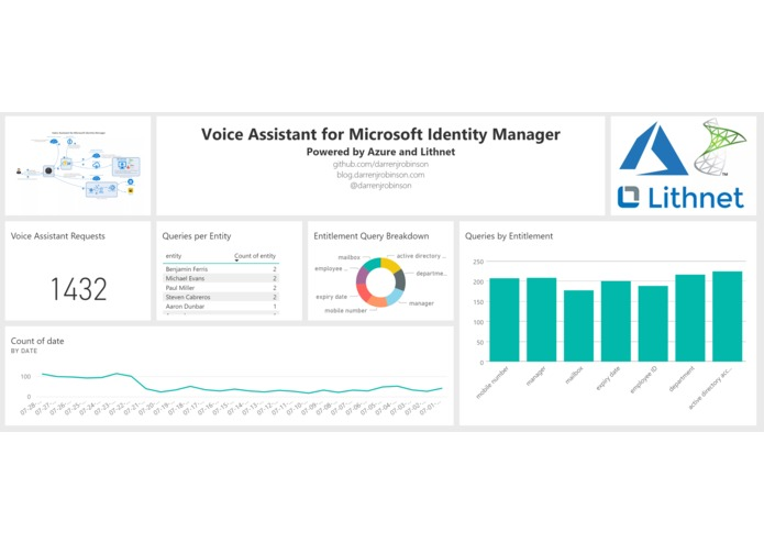 Voice Assistant for Microsoft Identity Manager  – screenshot 1