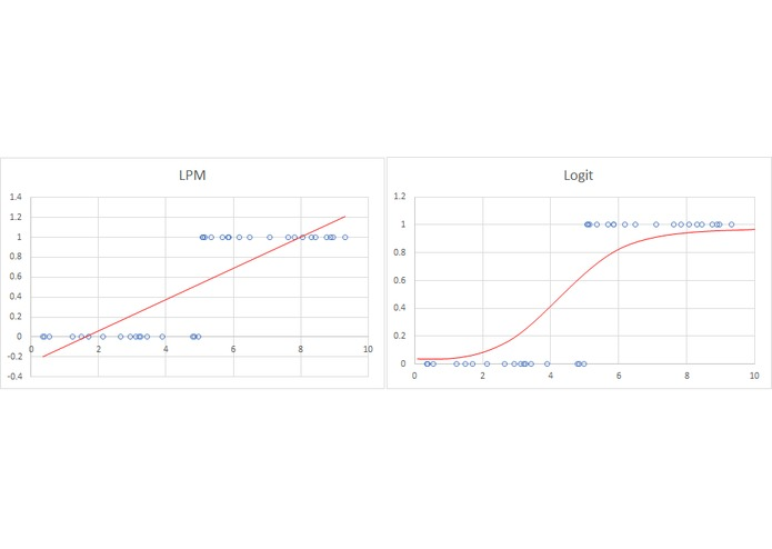 Machine Learning - Logistic Regression Model Activity – screenshot 1