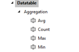 Datatable Aggregation Activities