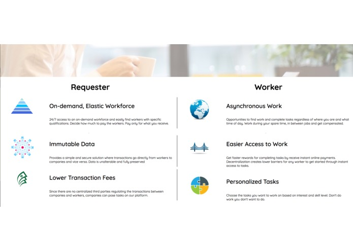 Workchain – screenshot 4