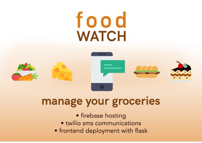 FoodWatch – screenshot 1
