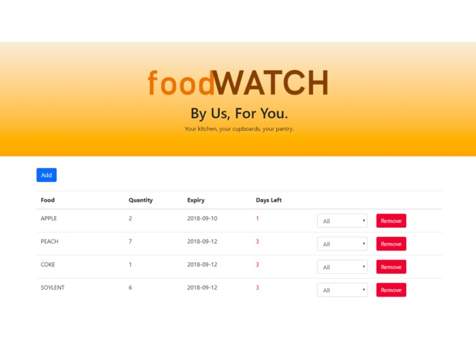 FoodWatch – screenshot 2