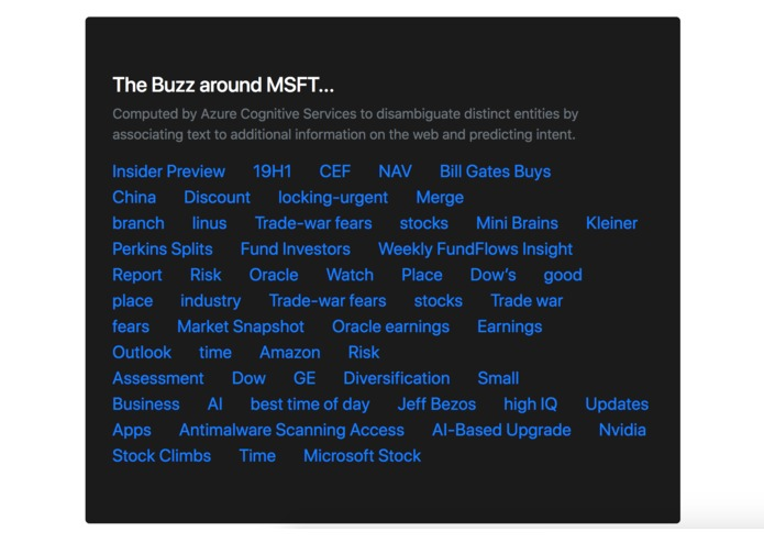 marketbuzz – screenshot 7