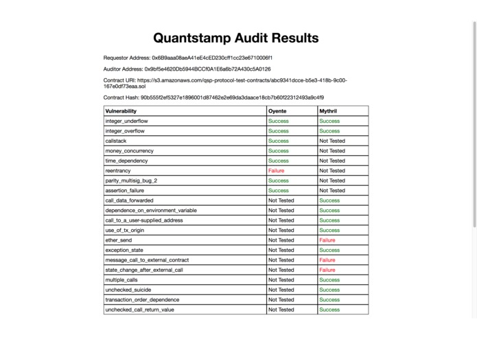 quantstamp-audit – screenshot 1