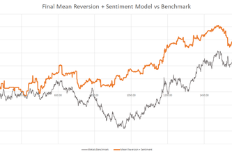 Statistical Arbitrage and Sentiment with NLP