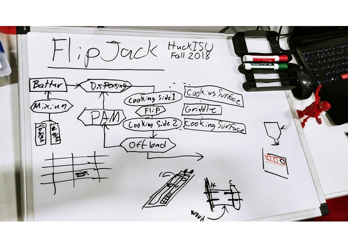 FlipJacks – screenshot 4