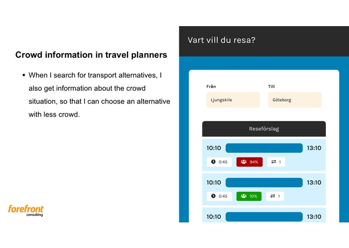 Crowd information in travel planner – screenshot 6
