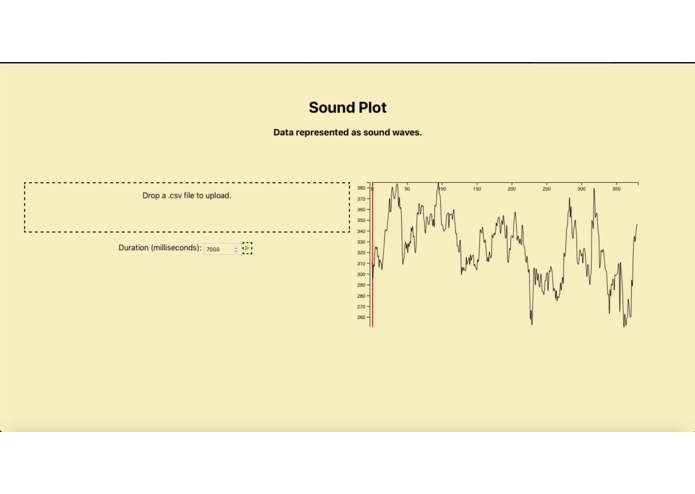 SoundPlot – screenshot 1