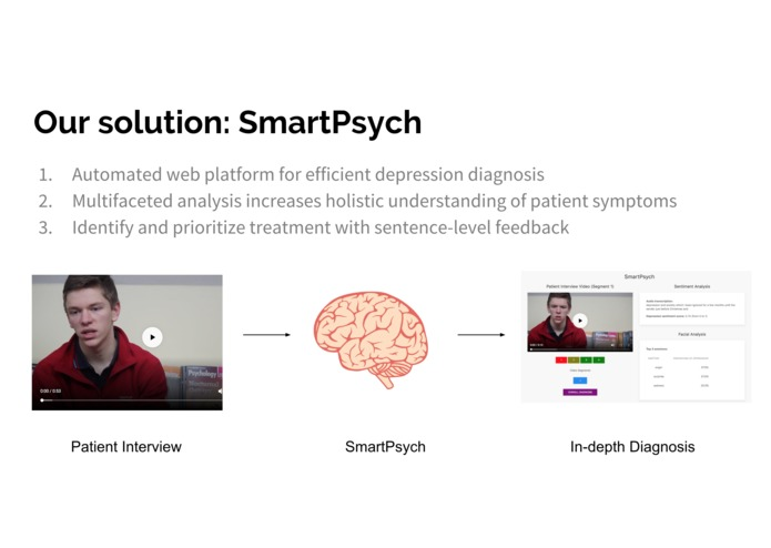 SmartPsych – screenshot 1