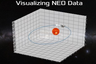 Project Morpheus: Visualizing NEO Data